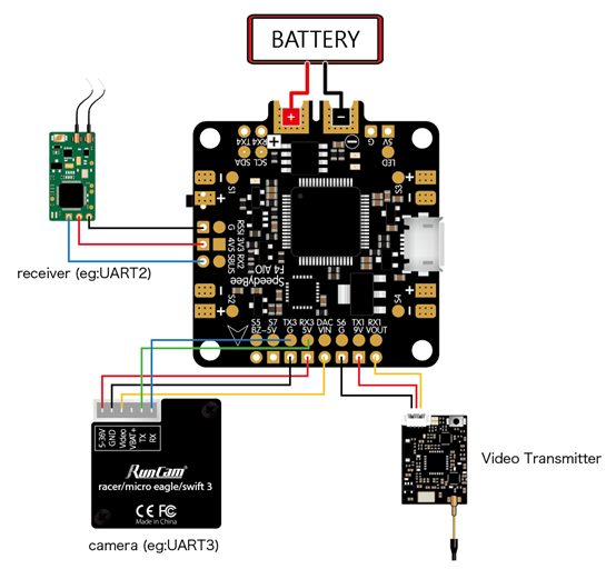 How to do wiring and setup for your remote-control version Racer, Micro  Eagle and Micro Swift 3? – RunCam Help CenterRunCam Help Center